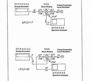 Tech  Info  Of Ddm