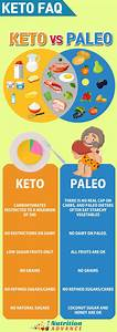 Keto Vs Paleo  How Do These Popular Diets Compare