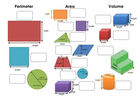 Area And Volume Formulae For Foundation Gcse Maths By Tgc100969  Uk Teaching Resources Tes