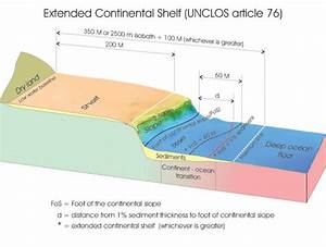 Defining The Continental Shelf  U2013 Law Of The Sea  U2013 Te Ara