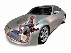 Nissan 350z Turbo Kit  power enterprise turbo kit nissan