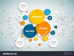 Vector Mission Vision Values Diagram Schema Stock Vector