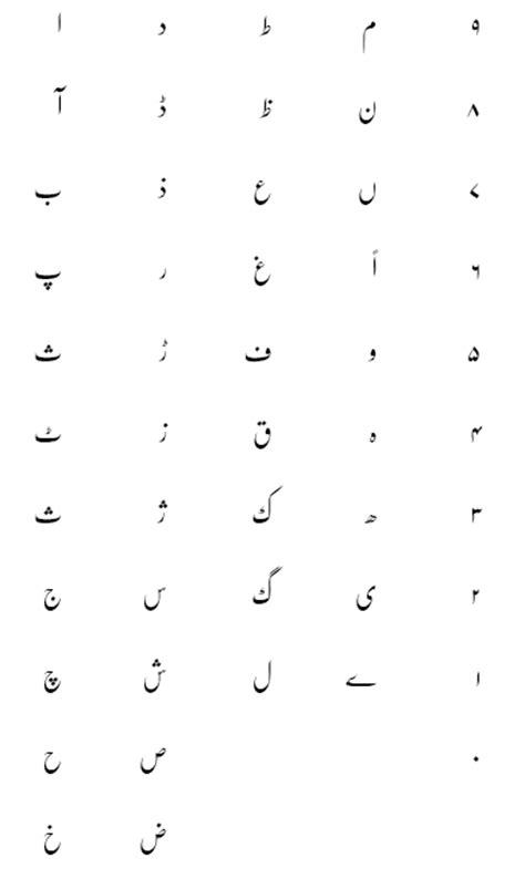 Urdu Pdf Free Ebook Download