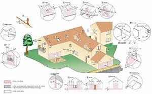 Chaudiere A Ventouse : ventouse pour chaudi re fioul ou gaz principe avantages ~ Melissatoandfro.com Idées de Décoration