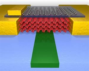Black Phosphorus Is New  U0026 39 Wonder Material U0026 39  For Improving Optical Communication