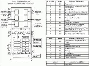 2001 Ford Windstar Lx Fuse Box Diagram