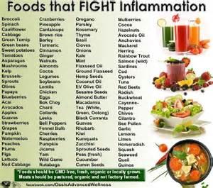 nutrition nutrition rad diet paleo diet low inflammation diet faq ... Anti-Inflammatory Diets