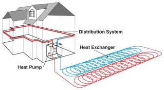 Images of Air Source Heat Pump Or Ground Source