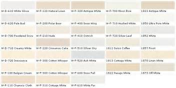 Home Depot Home Decorators Collection Photo