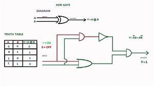 Universal Logic Gate Xor
