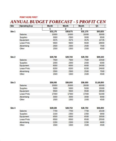 excel forecast template   excel documents