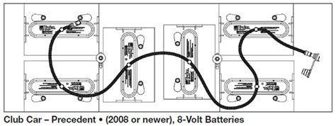 48 Volt Wiring Diagram Reducer by Club Car 12v Battery Wiring Diagram Circuit And
