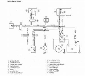 Kawasaki Bayou 220 Engine Diagram