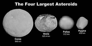 File:The Four Largest Asteroids.jpg - Wikimedia Commons