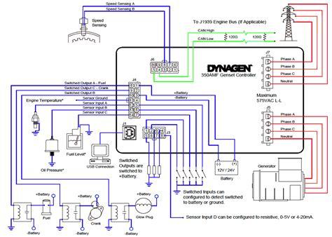 perkins generator panel wiring diagram periodic diagrams science