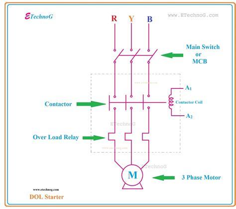 Direct Online Starter Dol Diagram Full Explained