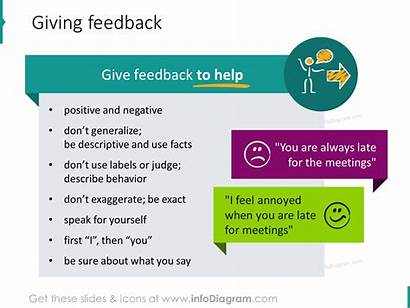 Feedback Session Ppt Icons Give Visuals Diagram