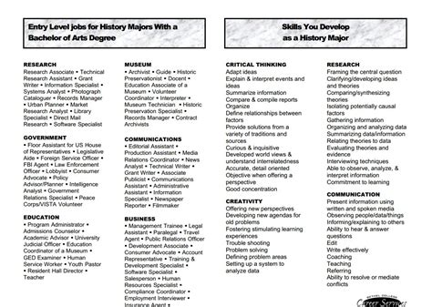 Special Skills Resume List by Acting Resume Special Skills List Cmt Sonabel Org
