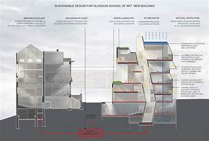 Gallery Of Seona Reid Building    Steven Holl Architects