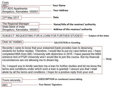 essay writing format  bank po exam learn letter