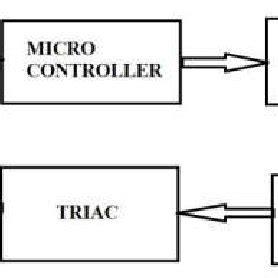 Pdf Application Power Electronics System