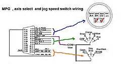Pendant Switch Wiring Diagram by Handy Pulser Pendant For Small Cnc 3 Axis Milling Machine