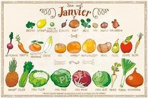 Calendrier Fruits Et Légumes De Saison : fruits l gumes de janvier le calendrier de saison le ~ Nature-et-papiers.com Idées de Décoration