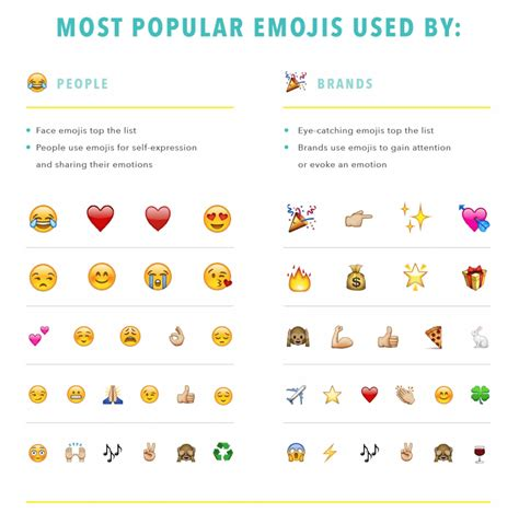 meaning of emojis on iphone image gallery emoji meanings