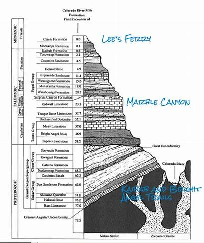 Canyon Grand Column Stratigraphic Layers Rock Strata