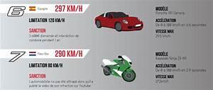 Contester Un Excès De Vitesse : prix des amendes pour exc s de vitesse racers le mag ~ Maxctalentgroup.com Avis de Voitures