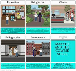 Makato And The Cowrie Shell Storyboard By  Rchllcnt