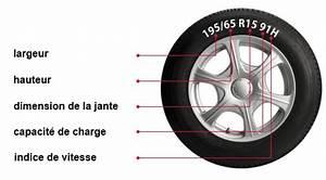 Changer De Taille De Pneu : comment trouver la dimension de mes pneus ~ Gottalentnigeria.com Avis de Voitures