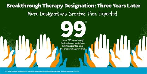 breakthrough therapy designation breakthrough therapy designation 3 years later celgene