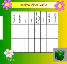 smart exchange usa decimal place value