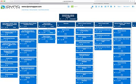 site map the user experience for website architecture planning page 4