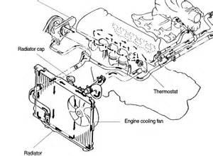 similiar kia optima engine diagram keywords 2001 kia optima engine diagram kia spectra engine thermostat