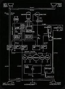Hot Rod Ignition Wiring Diagram : automotive wiring diagram resistor to coil connect to ~ A.2002-acura-tl-radio.info Haus und Dekorationen