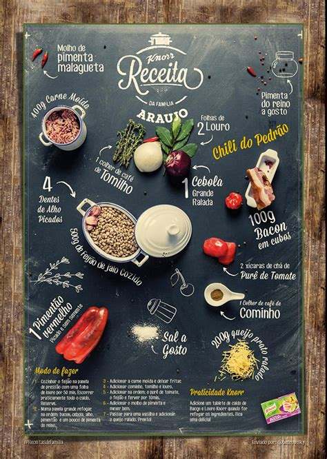poster cuisine in knorr is turning family recipes into