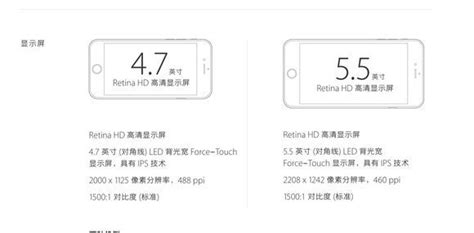 iphone 6s screen size iphone 6s and iphone 6s plus to get retina upgrade don t