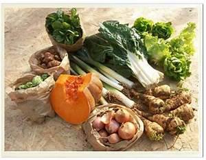 Légume D Hiver : panier legumes hiver u run ~ Melissatoandfro.com Idées de Décoration