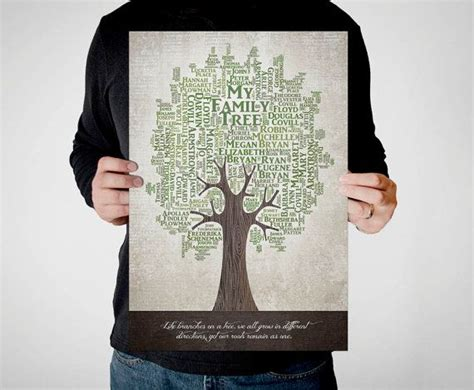custom family tree print personalized  anniversary