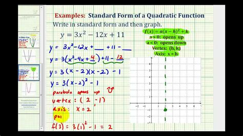 ex2 write a quadratic function in standard form to graph a not 1 youtube