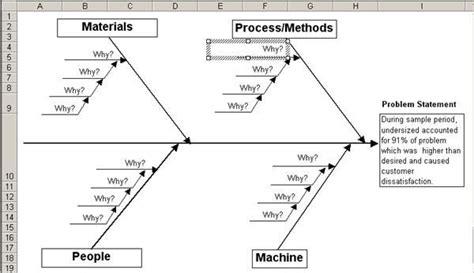 analyzing data  process improvement  excel