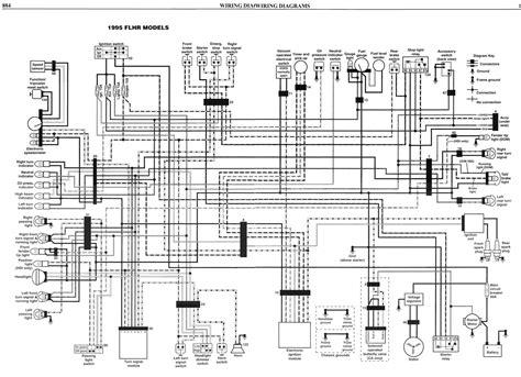 02 Road King Wiring Diagram by Flhr C Road King C Flhr 1994 95 Wiring Diagram In Farbe
