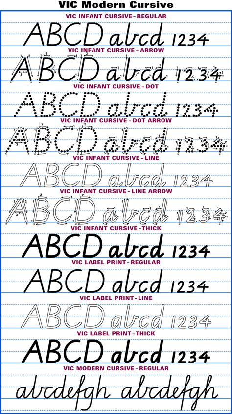 year 2 nsw handwriting worksheets 387285 myscres