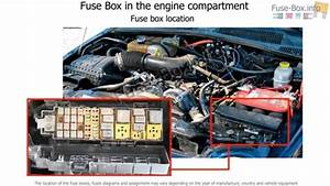 Liberty Box Jeep 2002 Engine Fuse