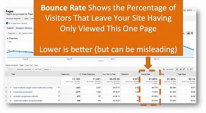 Analytics Google Bounce Rate Measuring Tips Paints