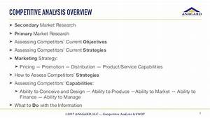 How to Conduct Competitive Analysis & SWOT