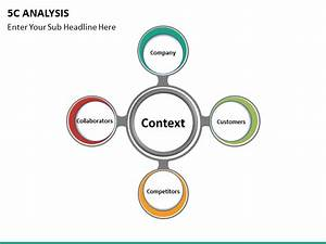 5c Analysis Powerpoint Template