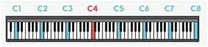 How To Find Your Vocal Range And Write It On A R U00e9sum U00e9